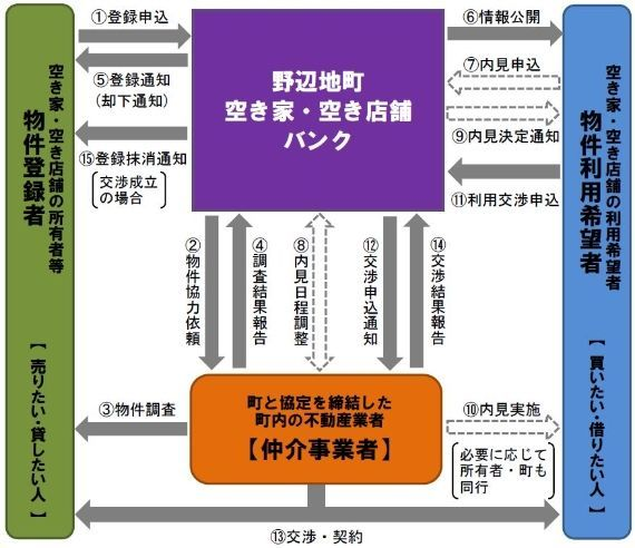 akiyabank.JPG